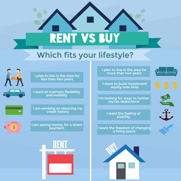 rent vs buy.png